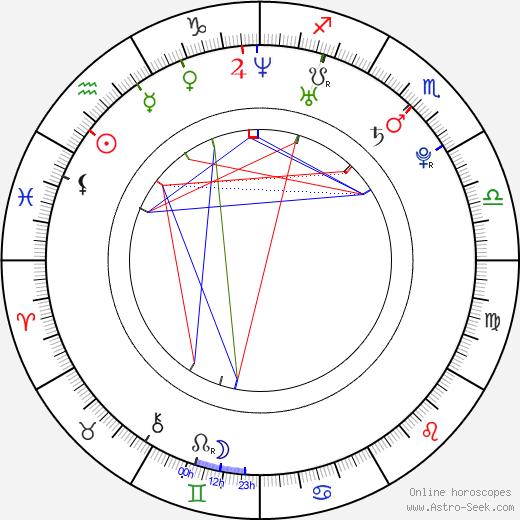 Айлар Ли Aylar Lie день рождения гороскоп, Aylar Lie Натальная карта онлайн