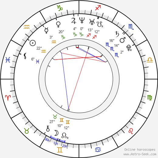 Ben York Jones birth chart, biography, wikipedia 2018, 2019