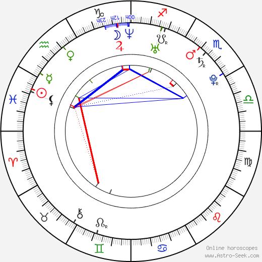 Beren Saat birth chart, Beren Saat astro natal horoscope, astrology