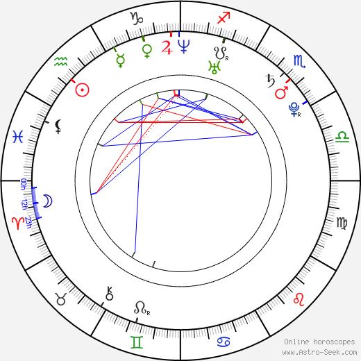 Brandon Hammond день рождения гороскоп, Brandon Hammond Натальная карта онлайн