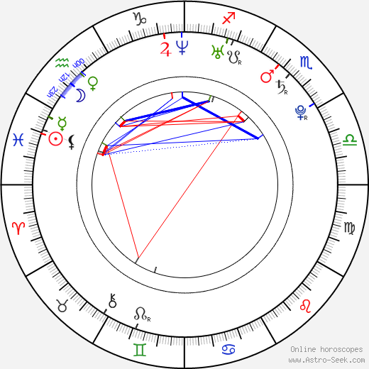 Cam Ward birth chart, Cam Ward astro natal horoscope, astrology