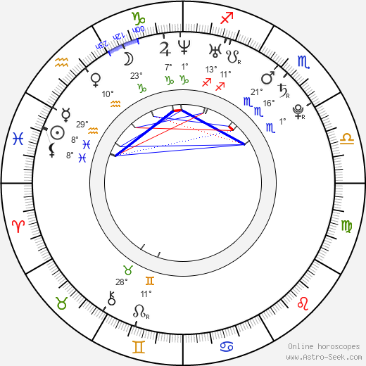 Daniela Navarro birth chart, biography, wikipedia 2019, 2020
