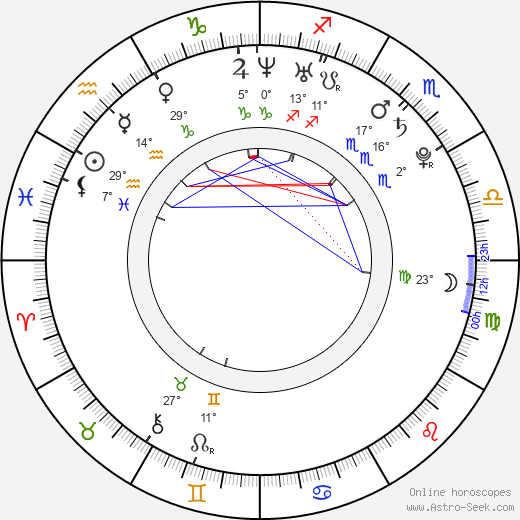 Genelle Williams birth chart, biography, wikipedia 2019, 2020