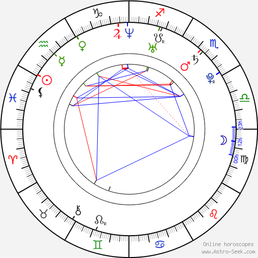 Genelle Williams astro natal birth chart, Genelle Williams horoscope, astrology