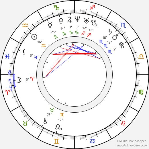 Hande Kodja birth chart, biography, wikipedia 2020, 2021