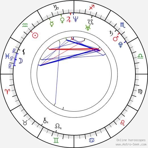 Heather McEwen tema natale, oroscopo, Heather McEwen oroscopi gratuiti, astrologia