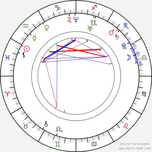 James Cole tema natale, oroscopo, James Cole oroscopi gratuiti, astrologia