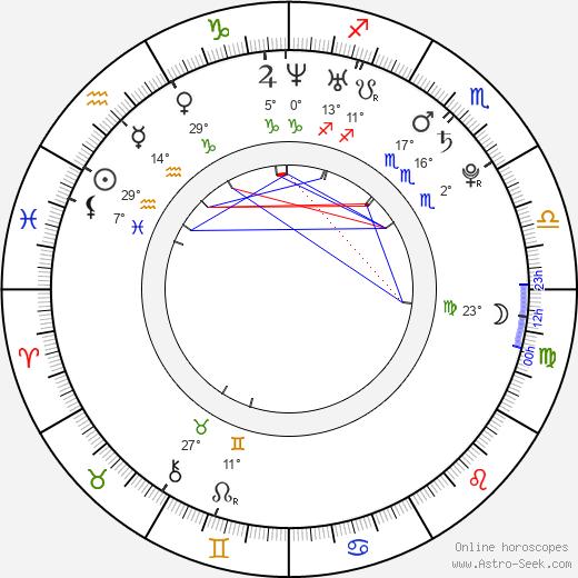 Jeff Orlowski birth chart, biography, wikipedia 2019, 2020