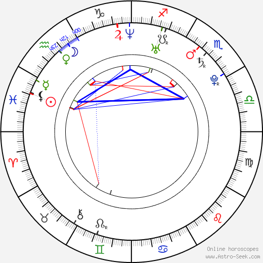 Joe Burke astro natal birth chart, Joe Burke horoscope, astrology