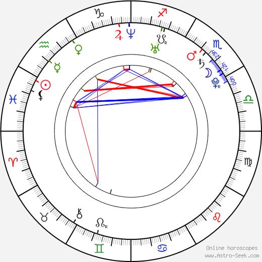 Lee Seok Hoon birth chart, Lee Seok Hoon astro natal horoscope, astrology