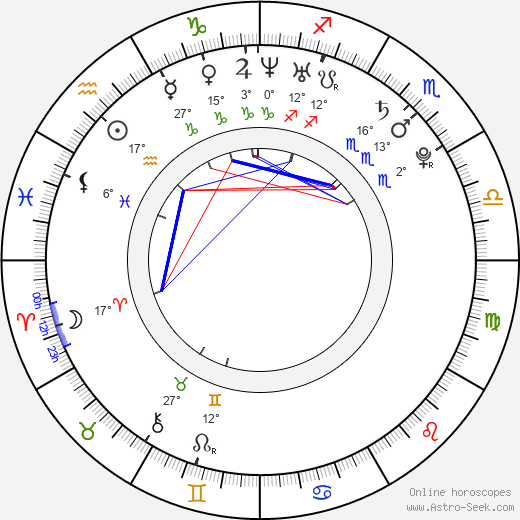 Lenny Pidgeley birth chart, biography, wikipedia 2020, 2021