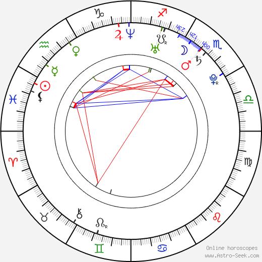 Mai Takahashi tema natale, oroscopo, Mai Takahashi oroscopi gratuiti, astrologia
