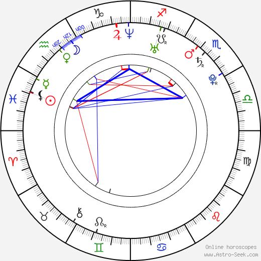 Marleen Lohse birth chart, Marleen Lohse astro natal horoscope, astrology