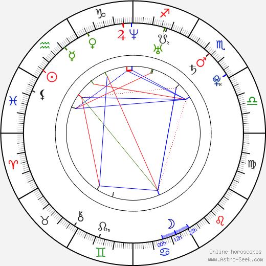 Мэтт Барр Matt Barr день рождения гороскоп, Matt Barr Натальная карта онлайн