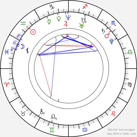 Matthew Moy день рождения гороскоп, Matthew Moy Натальная карта онлайн