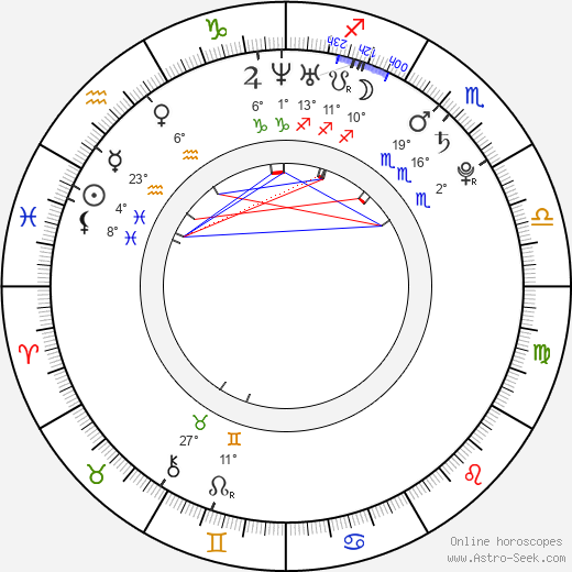 Nicholas Saputra birth chart, biography, wikipedia 2019, 2020