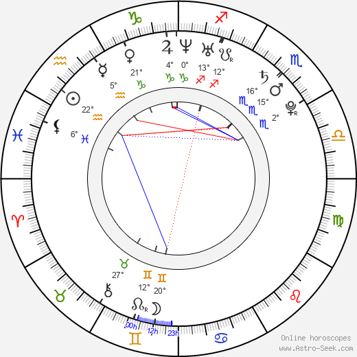 Oona-Devi Liebich birth chart, biography, wikipedia 2018, 2019