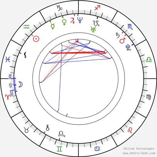 Пирет Ярвис Piret Järvis день рождения гороскоп, Piret Järvis Натальная карта онлайн