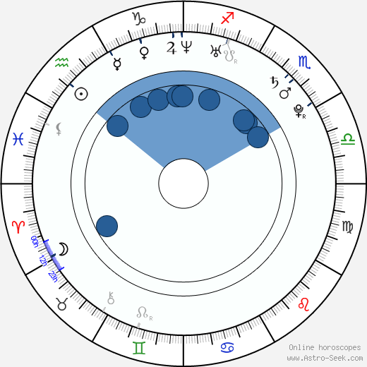 Sean Bergenheim wikipedia, horoscope, astrology, instagram