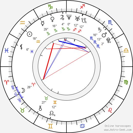 Sean Bergenheim birth chart, biography, wikipedia 2019, 2020