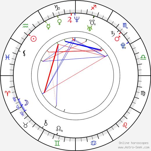 Sean Bergenheim birth chart, Sean Bergenheim astro natal horoscope, astrology
