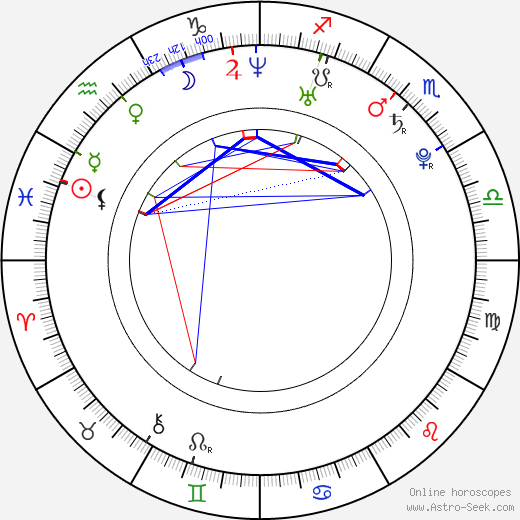 Tommy Wheeler birth chart, Tommy Wheeler astro natal horoscope, astrology
