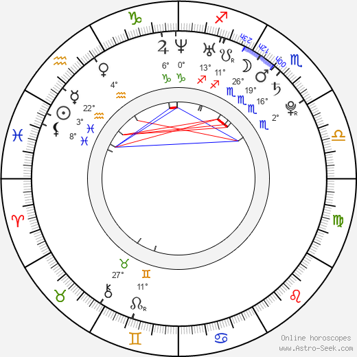 Yu-mi Jeong birth chart, biography, wikipedia 2019, 2020