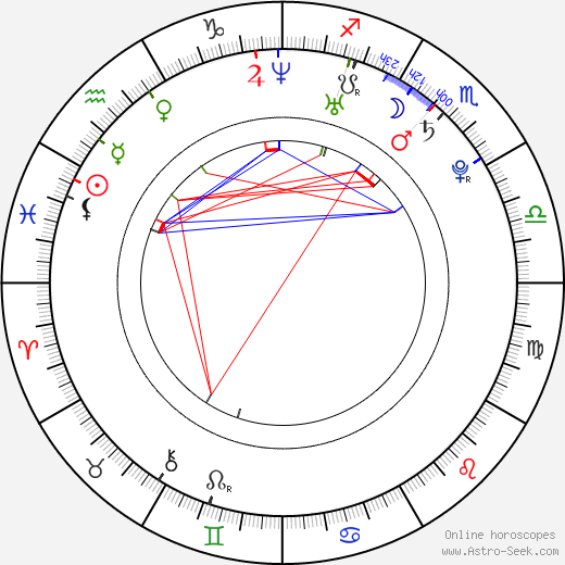 Yu-mi Jeong astro natal birth chart, Yu-mi Jeong horoscope, astrology
