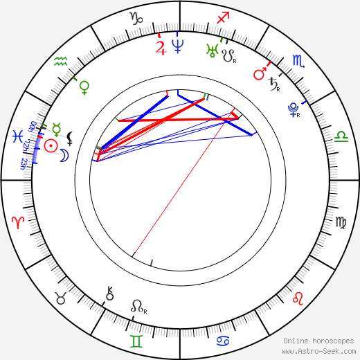 Alexander Semin astro natal birth chart, Alexander Semin horoscope, astrology