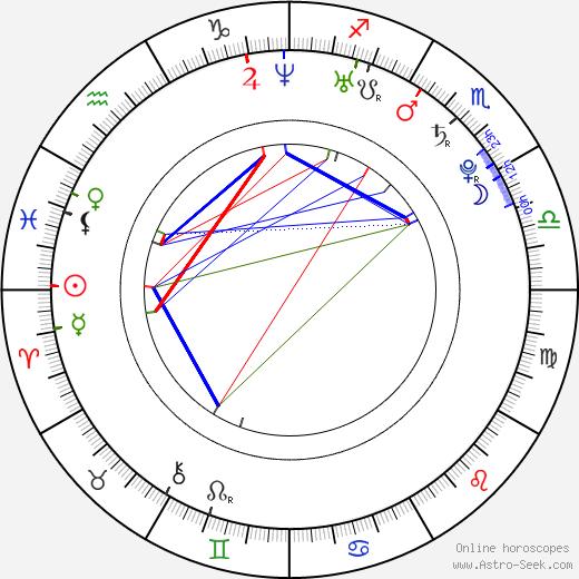 Bianca Balti tema natale, oroscopo, Bianca Balti oroscopi gratuiti, astrologia