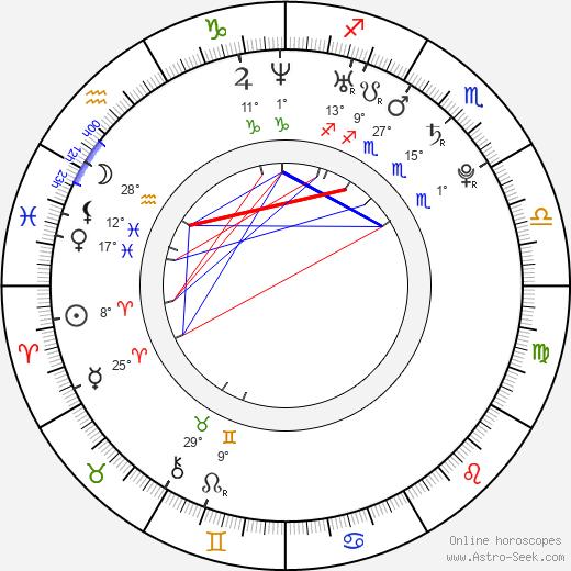 Bill Switzer birth chart, biography, wikipedia 2020, 2021