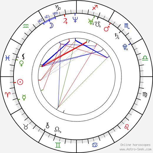 Chae-young Yoon astro natal birth chart, Chae-young Yoon horoscope, astrology