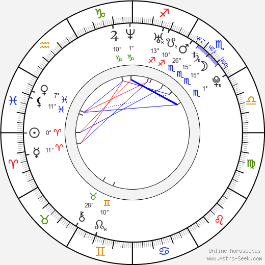 Christy Carlson Romano birth chart, biography, wikipedia 2019, 2020