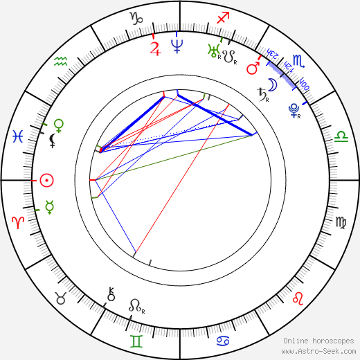 Christy Carlson Romano astro natal birth chart, Christy Carlson Romano horoscope, astrology
