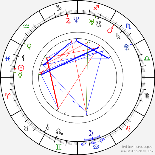 Cynthia Vellons день рождения гороскоп, Cynthia Vellons Натальная карта онлайн