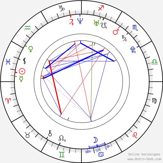 Cynthia Vellons astro natal birth chart, Cynthia Vellons horoscope, astrology