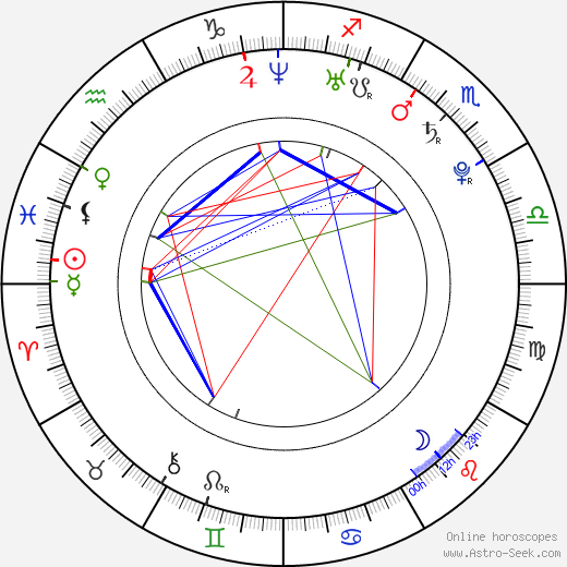 David Vincour birth chart, David Vincour astro natal horoscope, astrology