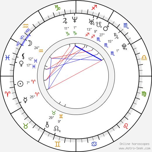 Fasha Sandha birth chart, biography, wikipedia 2019, 2020