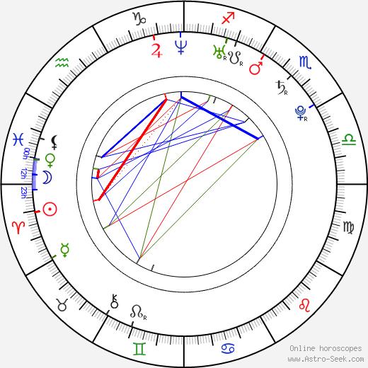 JeeJa Yanin tema natale, oroscopo, JeeJa Yanin oroscopi gratuiti, astrologia