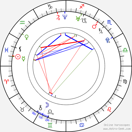 Joseph Gilgun birth chart, Joseph Gilgun astro natal horoscope, astrology