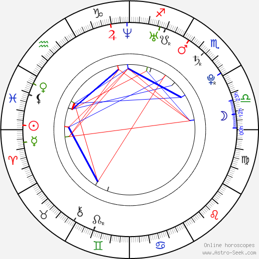 Juno Mak astro natal birth chart, Juno Mak horoscope, astrology