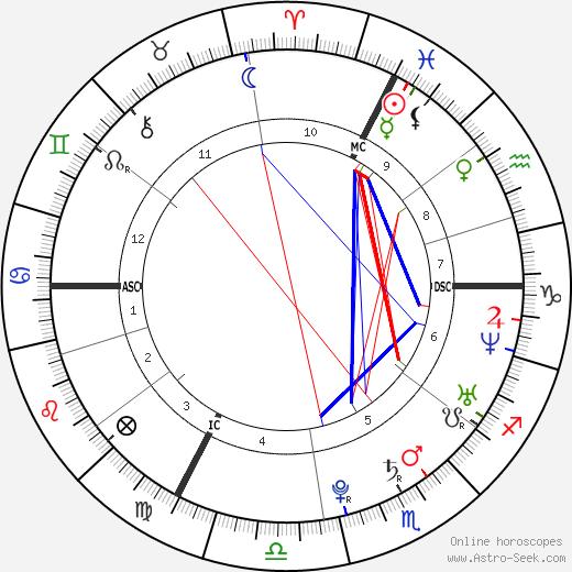 Лейла Бехти Leïla Bekhti день рождения гороскоп, Leïla Bekhti Натальная карта онлайн