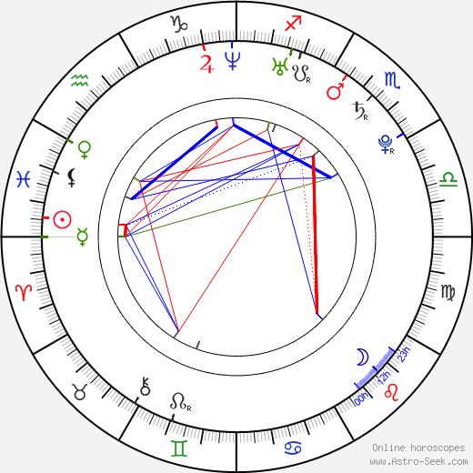 Liesel Matthews birth chart, Liesel Matthews astro natal horoscope, astrology