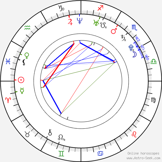 Mia Jexen birth chart, Mia Jexen astro natal horoscope, astrology