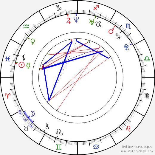Morena astro natal birth chart, Morena horoscope, astrology