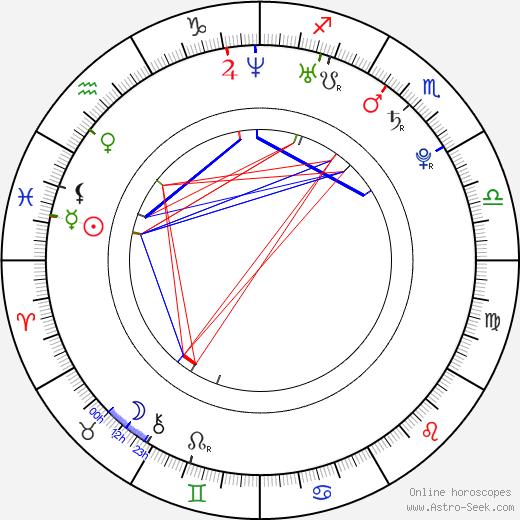 Нора-Джейн Нун Nora-Jane Noone день рождения гороскоп, Nora-Jane Noone Натальная карта онлайн