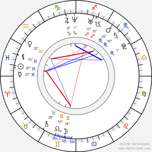 Olivia Wilde birth chart, biography, wikipedia 2018, 2019