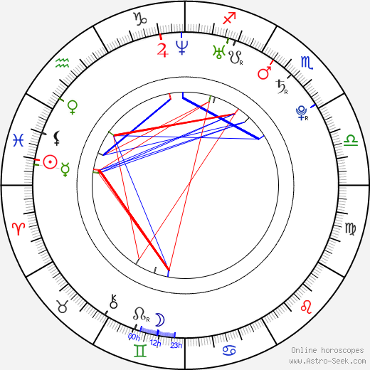 Olivia Wilde astro natal birth chart, Olivia Wilde horoscope, astrology