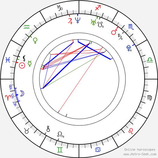 Ondřej Vetešník birth chart, Ondřej Vetešník astro natal horoscope, astrology