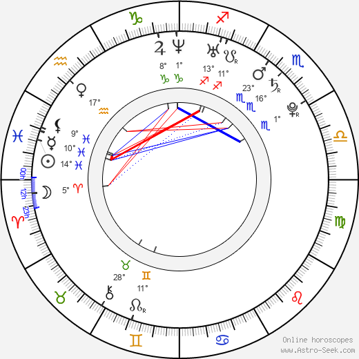 Reese Nanavati birth chart, biography, wikipedia 2019, 2020
